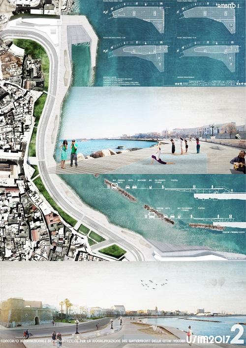 tavola progetto waterfront