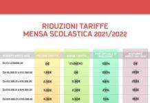 refezione scolastica - tabella riduzione tariffe as 2021-22